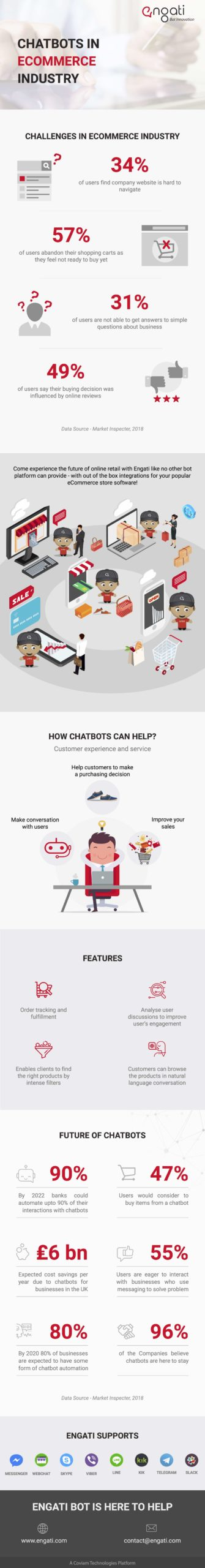 chatbot for ecommerce business