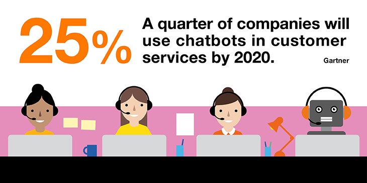 Chatbots in customer services